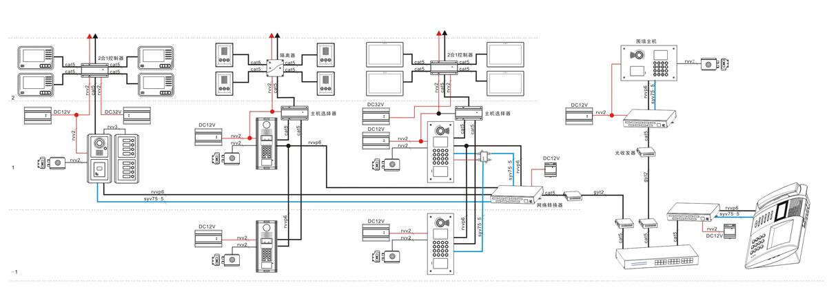 系统概述: L8智能化楼宇对讲系统是集立林公司近二十年的楼宇对讲研发、生产经验,融合新技术,优化设计、创新软件,倾力打造高效、智能、完美、个性化的对讲系统。 系统基于SM5912单片机处理器硬件平台,实现双向音频和视频实时传输、安防报警控制、访客留影、信息发布(个人信息与公共信息)、注册用户卡、刷卡操作、故障检测、多任务操作等多项功能,并且能够与远端PC机进行互联操作,通过IP转换器实现半IP系统操作功能。 功能概述: 总线制布线方式 可以采用普通网线进行连接 可视对讲功能、键盘夜光显示 双向语音对讲功能